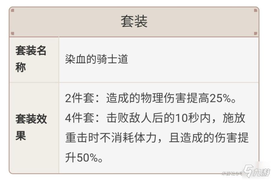 原神1.2雷泽骑士2+角斗2与角斗士4提升对比解析 雷泽圣遗物选择攻略